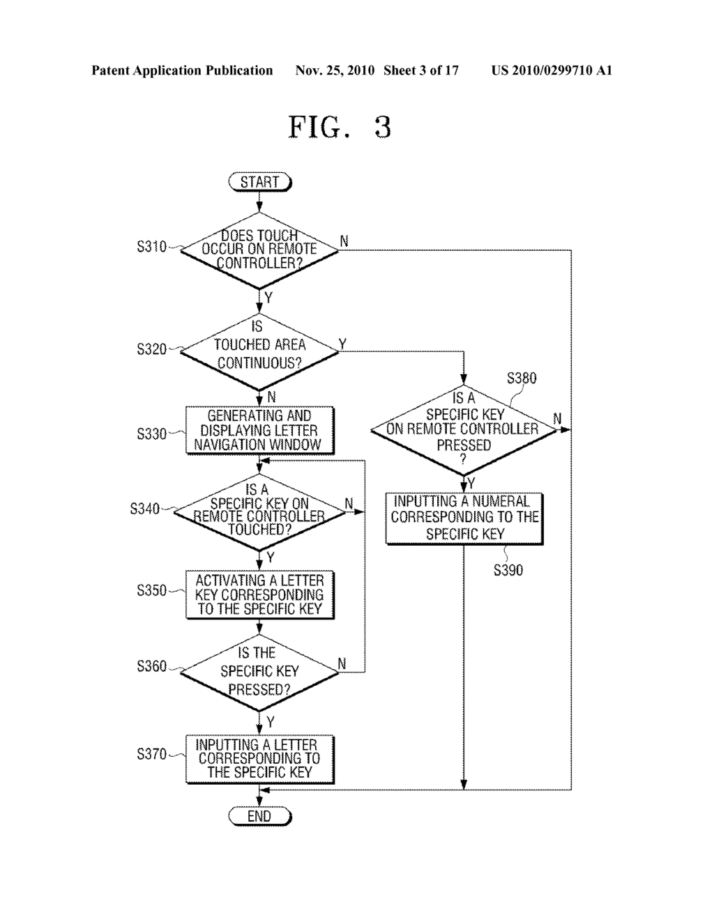 METHOD FOR INPUTTING USER COMMAND AND VIDEO APPARATUS AND INPUT APPARATUS EMPLOYING THE SAME - diagram, schematic, and image 04