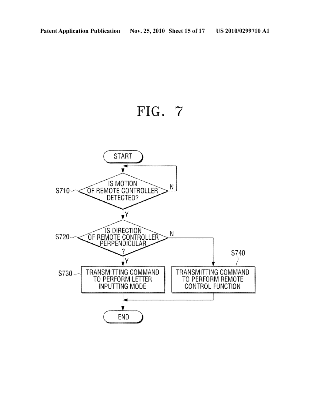 METHOD FOR INPUTTING USER COMMAND AND VIDEO APPARATUS AND INPUT APPARATUS EMPLOYING THE SAME - diagram, schematic, and image 16