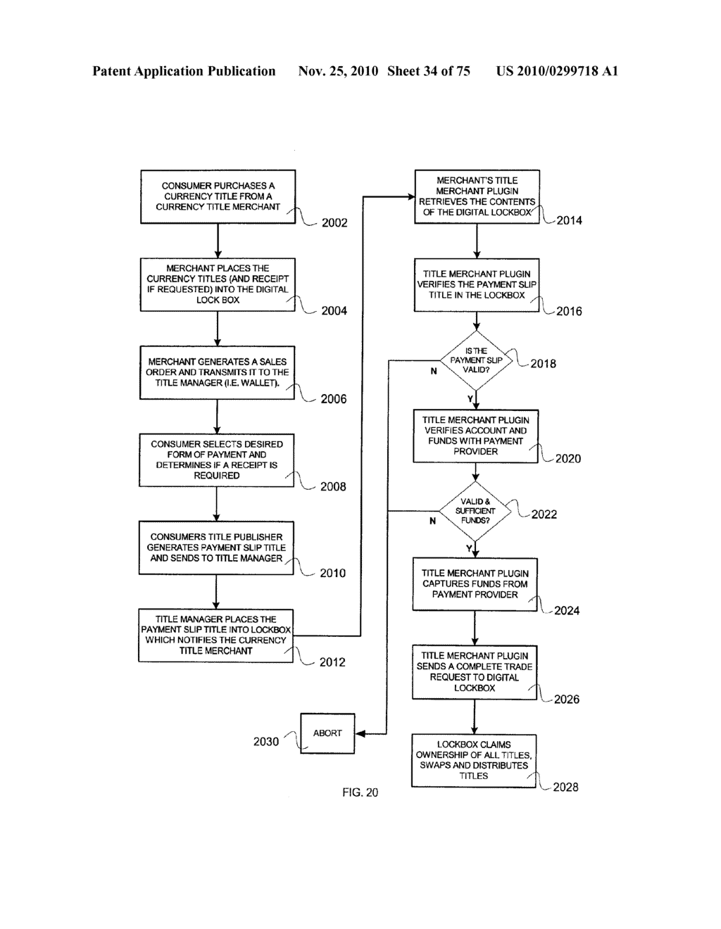 METHODS AND APPARATUS FOR TITLE PROTOCOL, AUTHENTICATION, AND SHARING - diagram, schematic, and image 35
