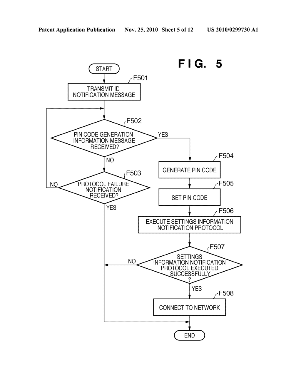 USER AUTHENTICATION METHOD, WIRELESS COMMUNICATION APPARATUS, BASE STATION, AND ACCOUNT MANAGEMENT APPARATUS - diagram, schematic, and image 06