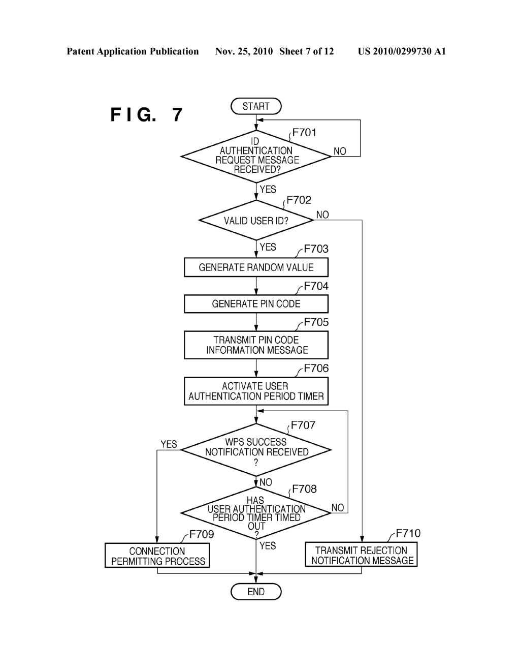 USER AUTHENTICATION METHOD, WIRELESS COMMUNICATION APPARATUS, BASE STATION, AND ACCOUNT MANAGEMENT APPARATUS - diagram, schematic, and image 08