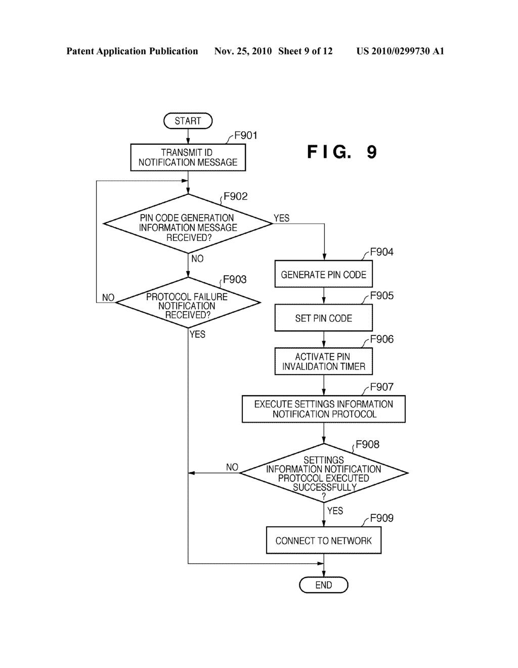 USER AUTHENTICATION METHOD, WIRELESS COMMUNICATION APPARATUS, BASE STATION, AND ACCOUNT MANAGEMENT APPARATUS - diagram, schematic, and image 10