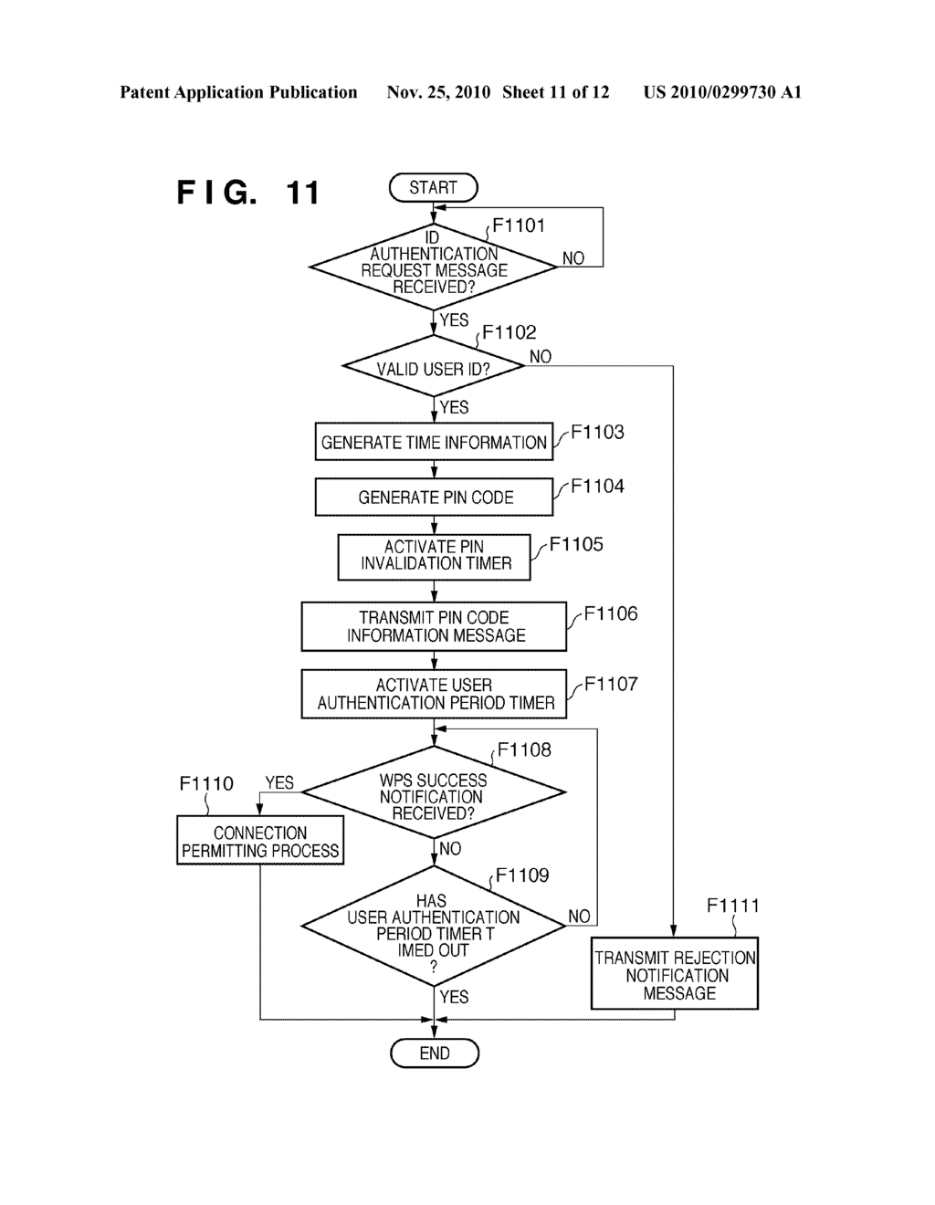 USER AUTHENTICATION METHOD, WIRELESS COMMUNICATION APPARATUS, BASE STATION, AND ACCOUNT MANAGEMENT APPARATUS - diagram, schematic, and image 12