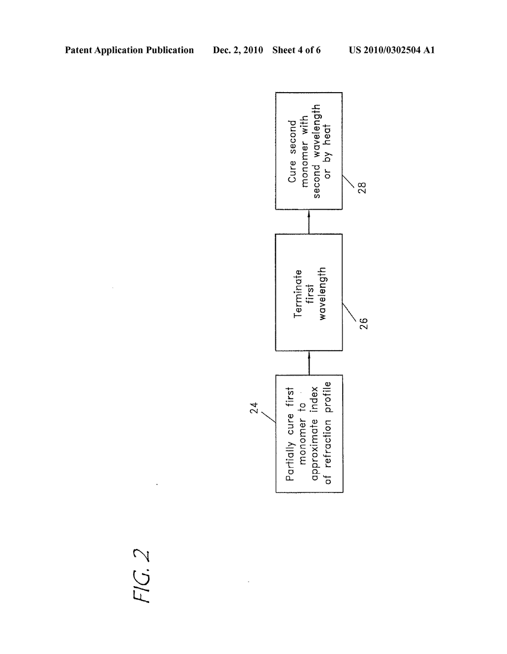 OPTICAL ELEMENT FOR STABILIZING REFRACTIVE INDEX PROFILES USING POLYMER MIXTURES - diagram, schematic, and image 05