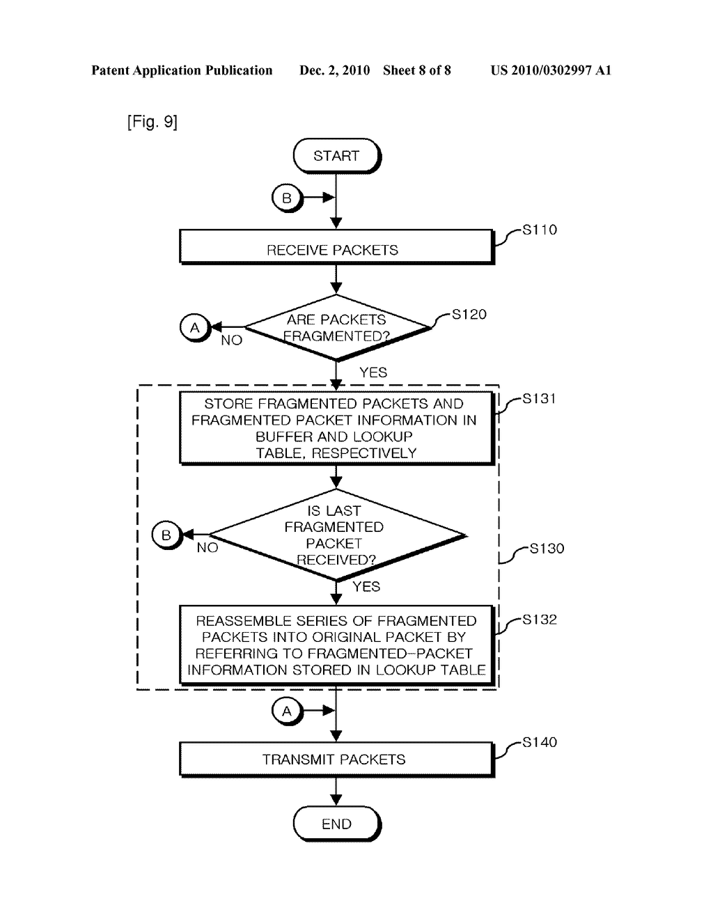 SYSTEM AND METHOD FOR REASSEMBLING PACKETS IN RELAY NODE - diagram, schematic, and image 09