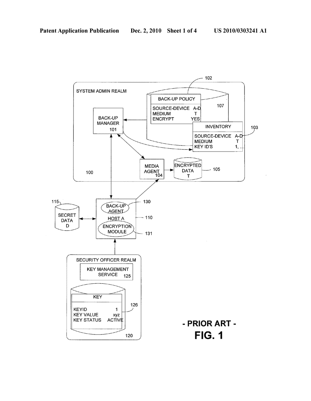 AUTOMATIC CHANGE OF SYMMETRICAL ENCRYPTION KEY - diagram, schematic, and image 02