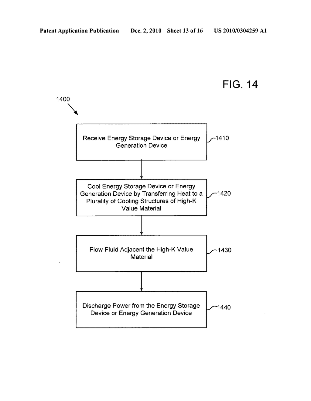 Method of operating an electrical energy storage device or an electrochemical energy generation device using high thermal conductivity materials during charge and discharge - diagram, schematic, and image 14