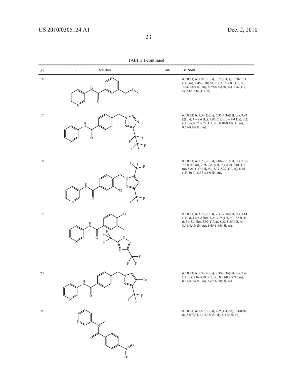 Acylated Aminopyridine and Aminopyridazine Insecticides - diagram, schematic, and image 24