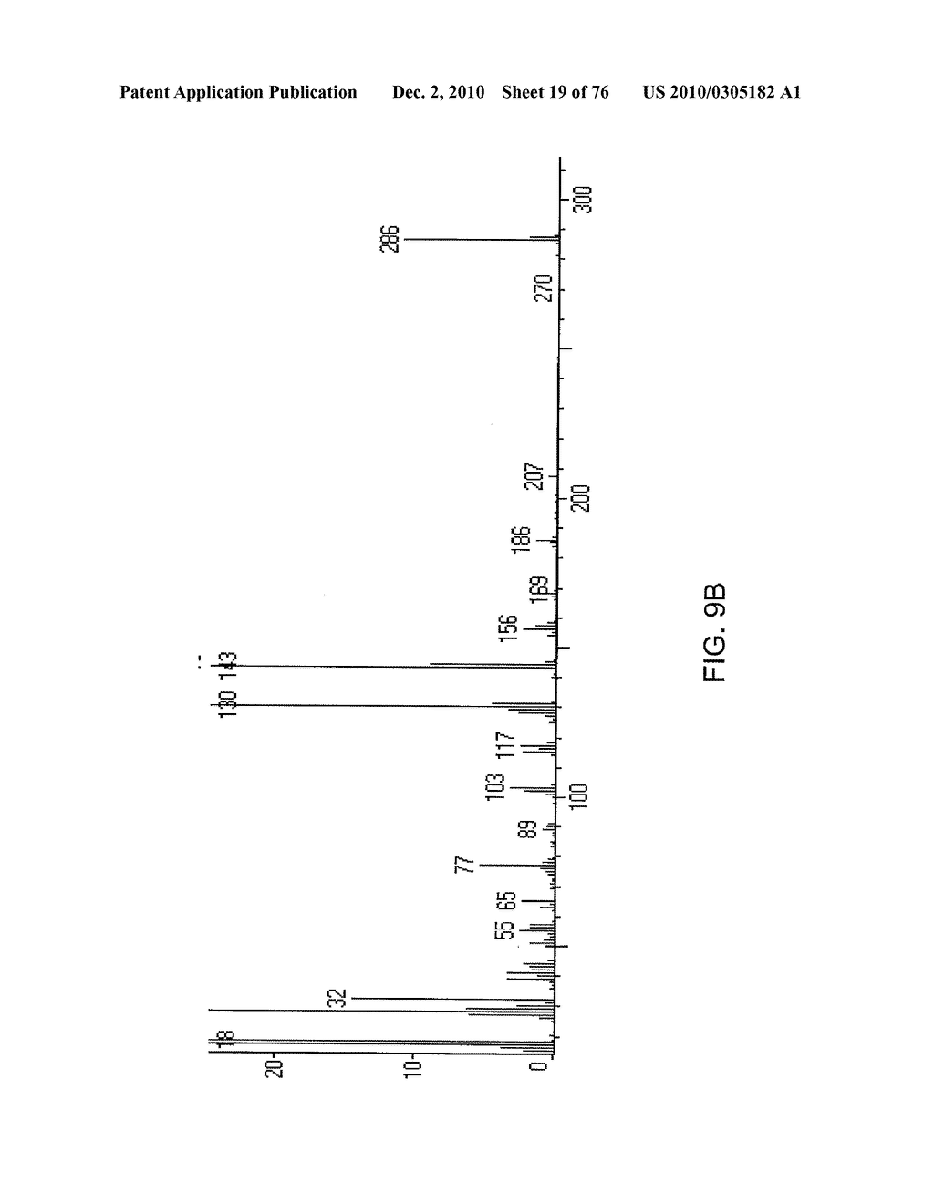 COMPOUNDS AND METHODS FOR MODULATING COMMUNICATION AND VIRULENCE IN QUORUM SENSING BACTERIA - diagram, schematic, and image 20