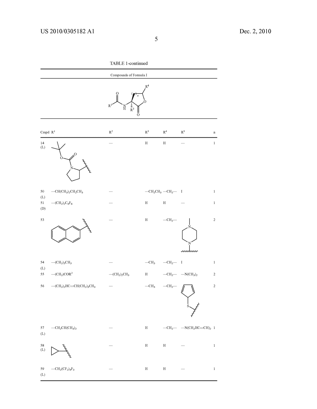 COMPOUNDS AND METHODS FOR MODULATING COMMUNICATION AND VIRULENCE IN QUORUM SENSING BACTERIA - diagram, schematic, and image 82