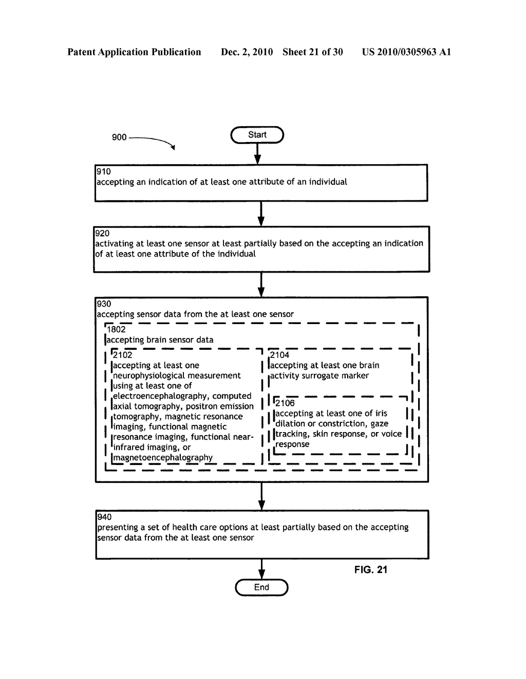 Computational systems and methods for health services planning and matching - diagram, schematic, and image 22