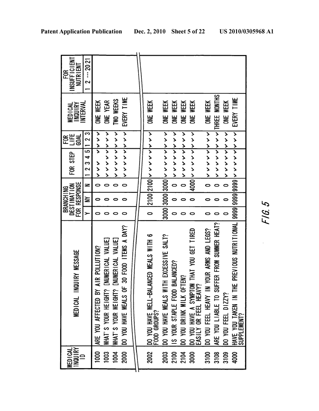 APPARATUS FOR CALCULATING NUTRIENT REQUIREMENT AMOUNT, AN APPARATUS FOR SUGGESTING A NUTRITIONAL SUPPLEMENT, A BLENDING APPARATUS OF A NUTRITIONAL SUPPLEMENT AND A BLENDING SYSTEM OF A NUTRITIONAL SUPPLEMENT - diagram, schematic, and image 06