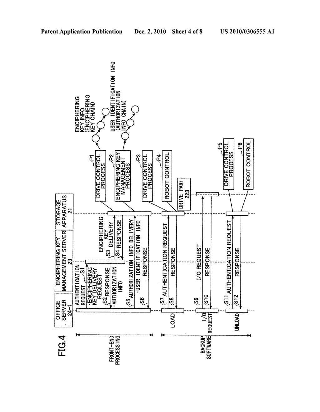 Storage apparatus and authentication method - diagram, schematic, and image 05