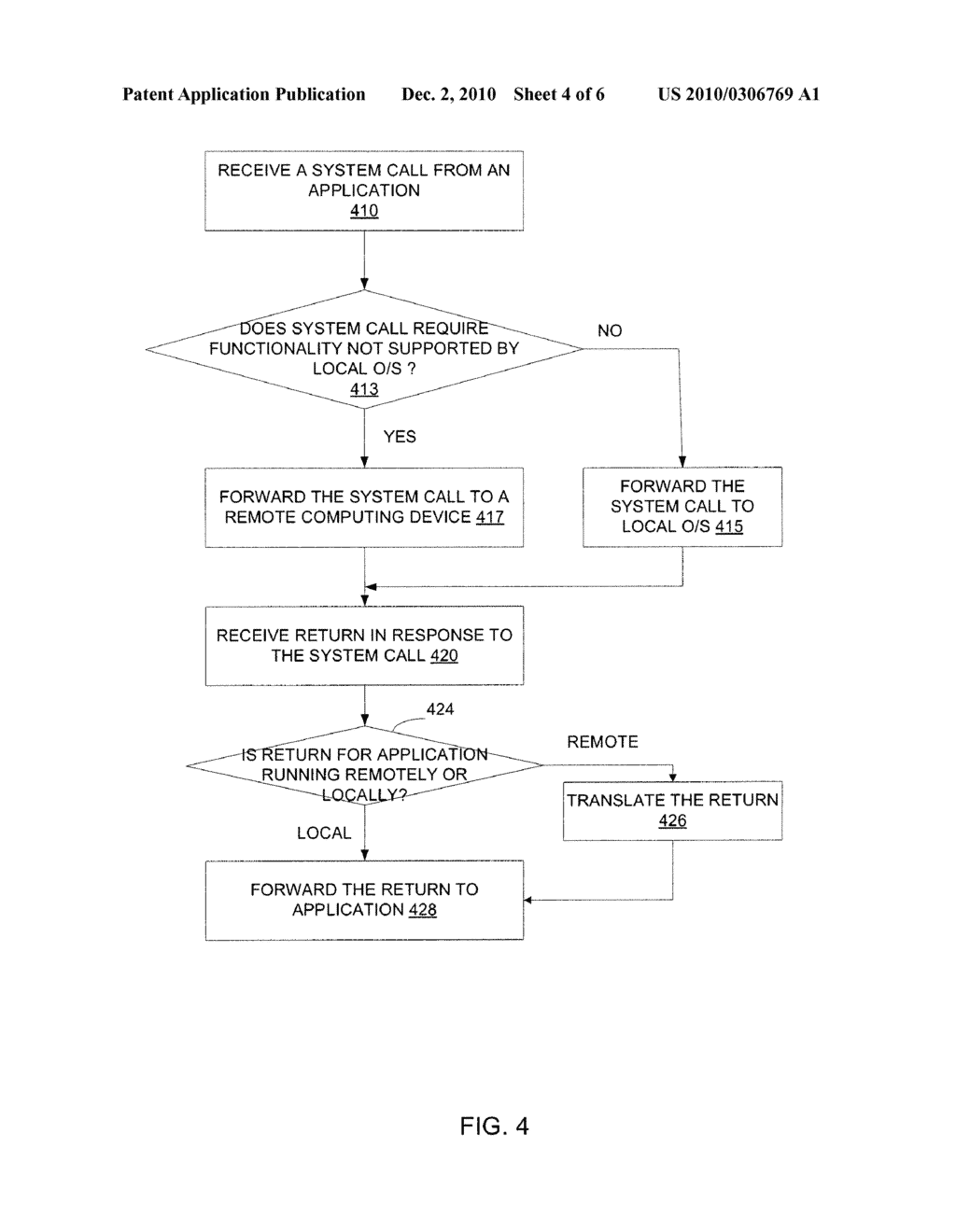 METHOD AND AN APPARATUS TO MIGRATE FUNCTIONALITIES ACROSS SYSTEMS - diagram, schematic, and image 05