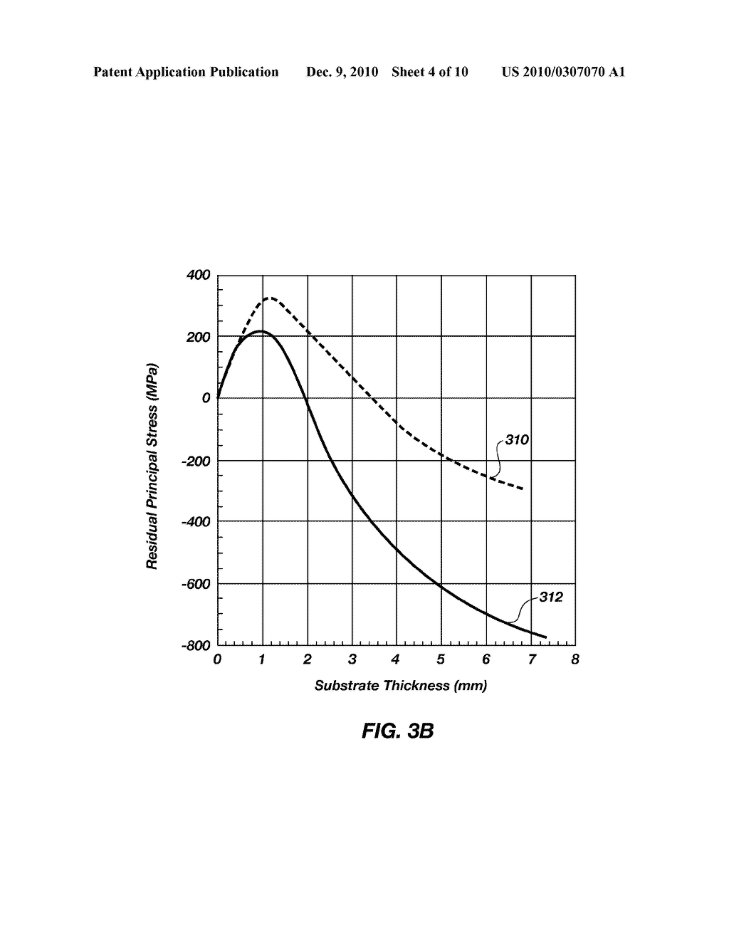 METHOD OF FABRICATING POLYCRYSTALLINE DIAMOND AND A POLYCRYSTALLINE DIAMOND COMPACT - diagram, schematic, and image 05