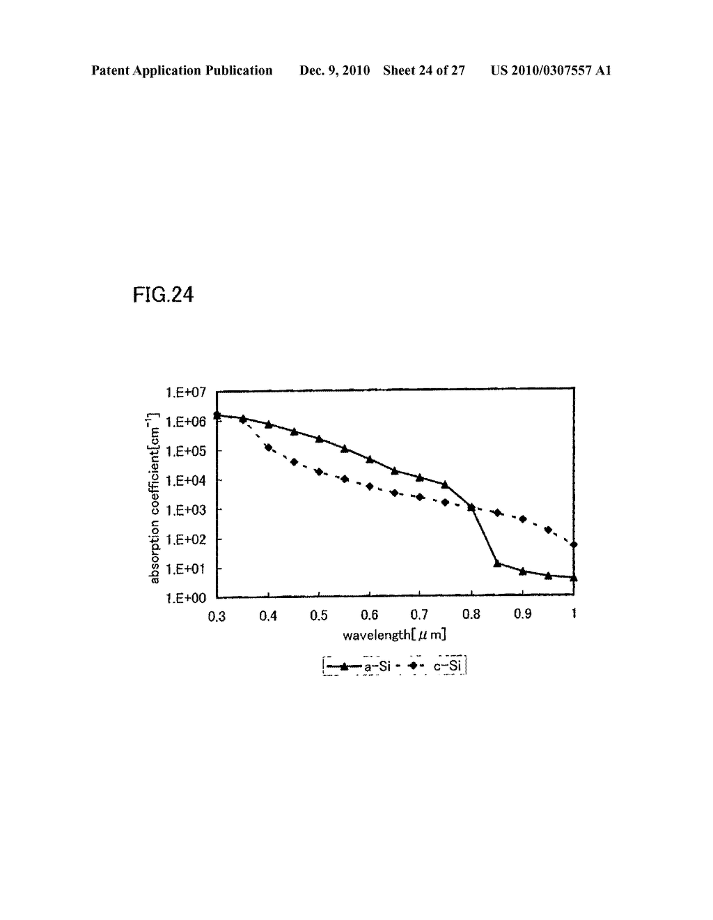 PHOTOELECTRIC CONVERSION DEVICE AND METHOD FOR MANUFACTURING THE SAME - diagram, schematic, and image 25