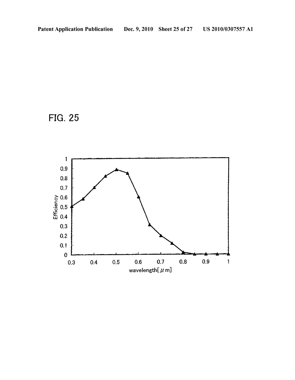 PHOTOELECTRIC CONVERSION DEVICE AND METHOD FOR MANUFACTURING THE SAME - diagram, schematic, and image 26