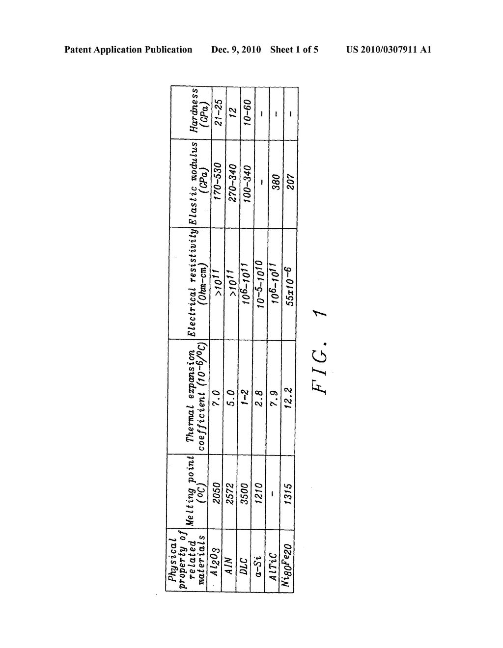 Forming an aluminum alloy oxynitride underlayer and a diamond-like carbon overcoat to protect a magnetic recording head and media - diagram, schematic, and image 02