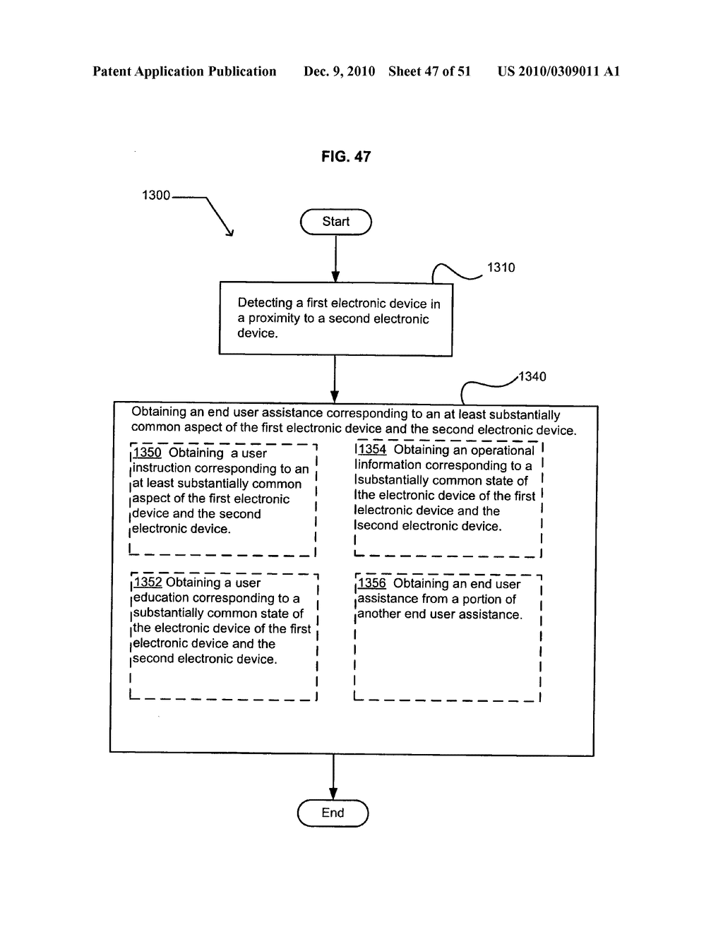 Obtaining user assistance - diagram, schematic, and image 48