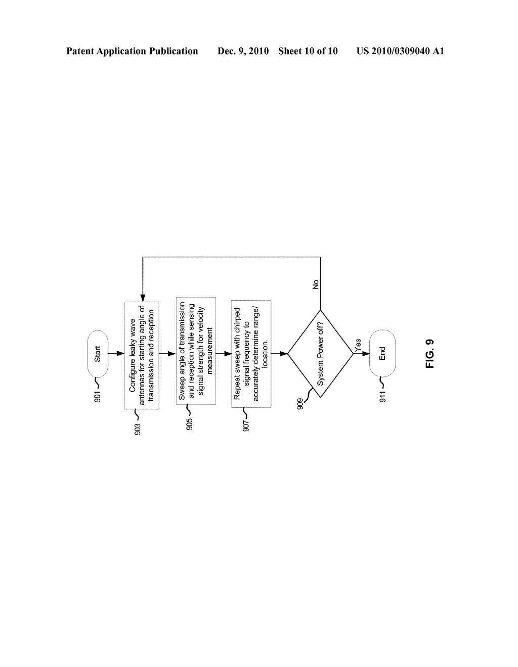METHOD AND SYSTEM FOR DYNAMIC RANGE DETECTION AND POSITIONING UTILIZING LEAKY WAVE ANTENNAS - diagram, schematic, and image 11