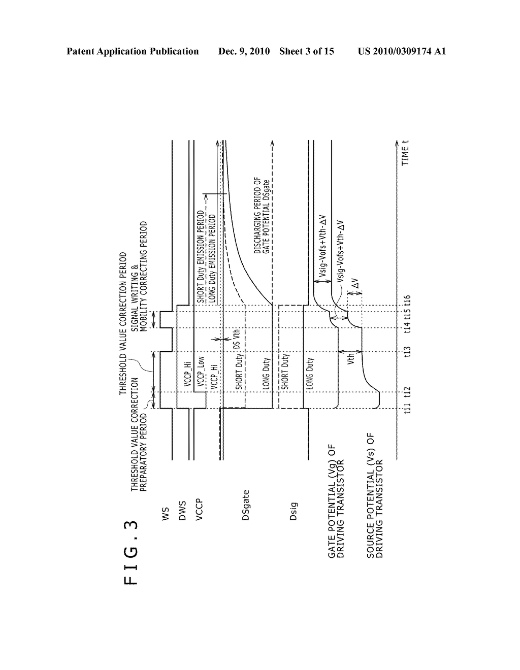 DISPLAY DEVICE, DRIVING METHOD OF DISPLAY DEVICE, AND ELECTRONIC DEVICE PERFORMING DUTY CONTROL OF A PIXEL - diagram, schematic, and image 04