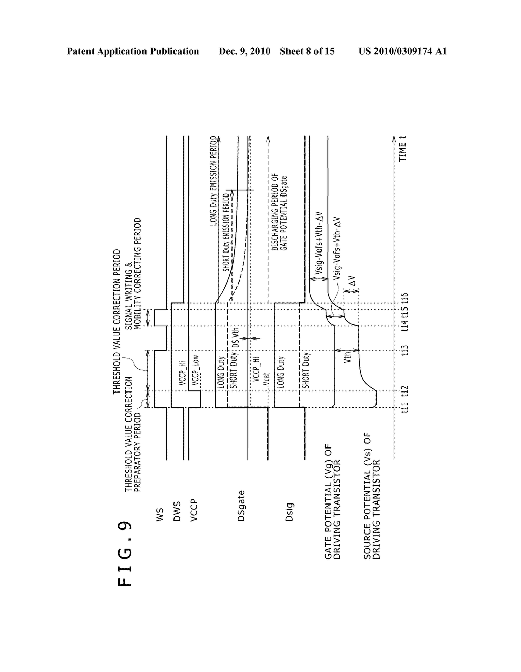 DISPLAY DEVICE, DRIVING METHOD OF DISPLAY DEVICE, AND ELECTRONIC DEVICE PERFORMING DUTY CONTROL OF A PIXEL - diagram, schematic, and image 09