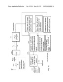 Methods for surreptitious manipulation of CDMA 2000 wireless devices diagram and image