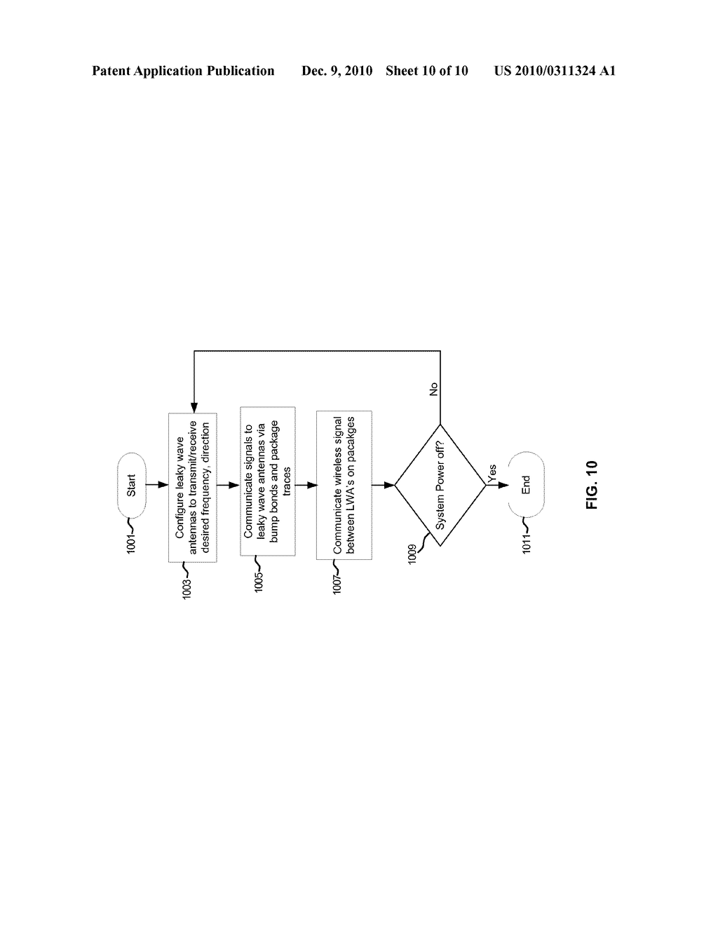 METHOD AND SYSTEM FOR WIRELESS COMMUNICATION UTILIZING ON-PACKAGE LEAKY WAVE ANTENNAS - diagram, schematic, and image 11