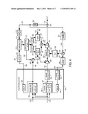 Power Amplifier Controller With Polar Transmitter diagram and image