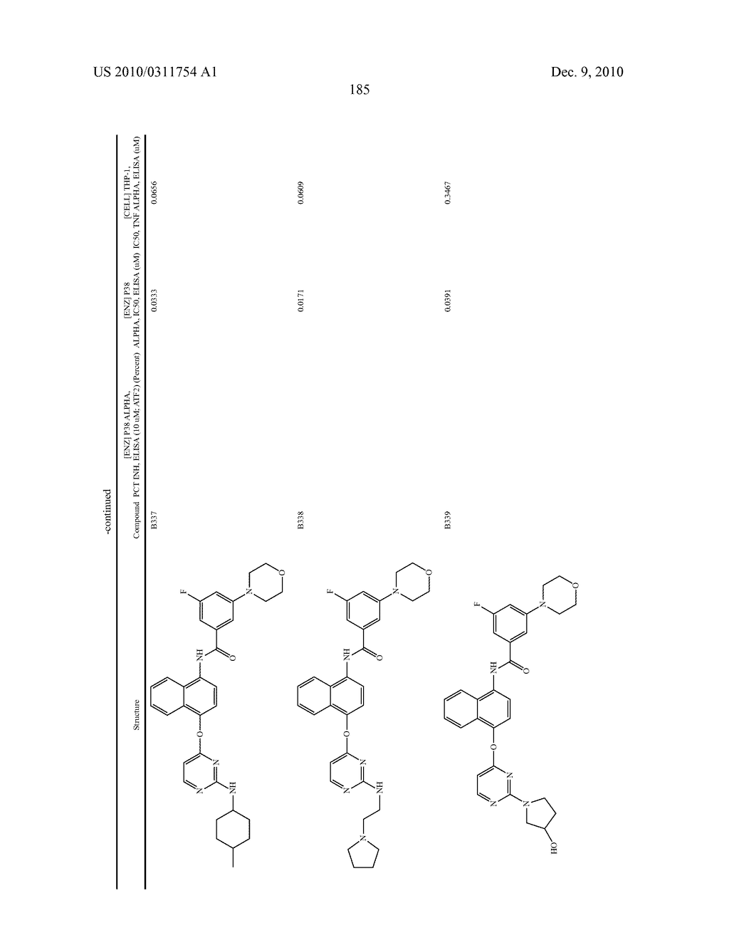 1,4-Disubstituted Naphthalenes as Inhibitors of P38 Map Kinase - diagram, schematic, and image 186