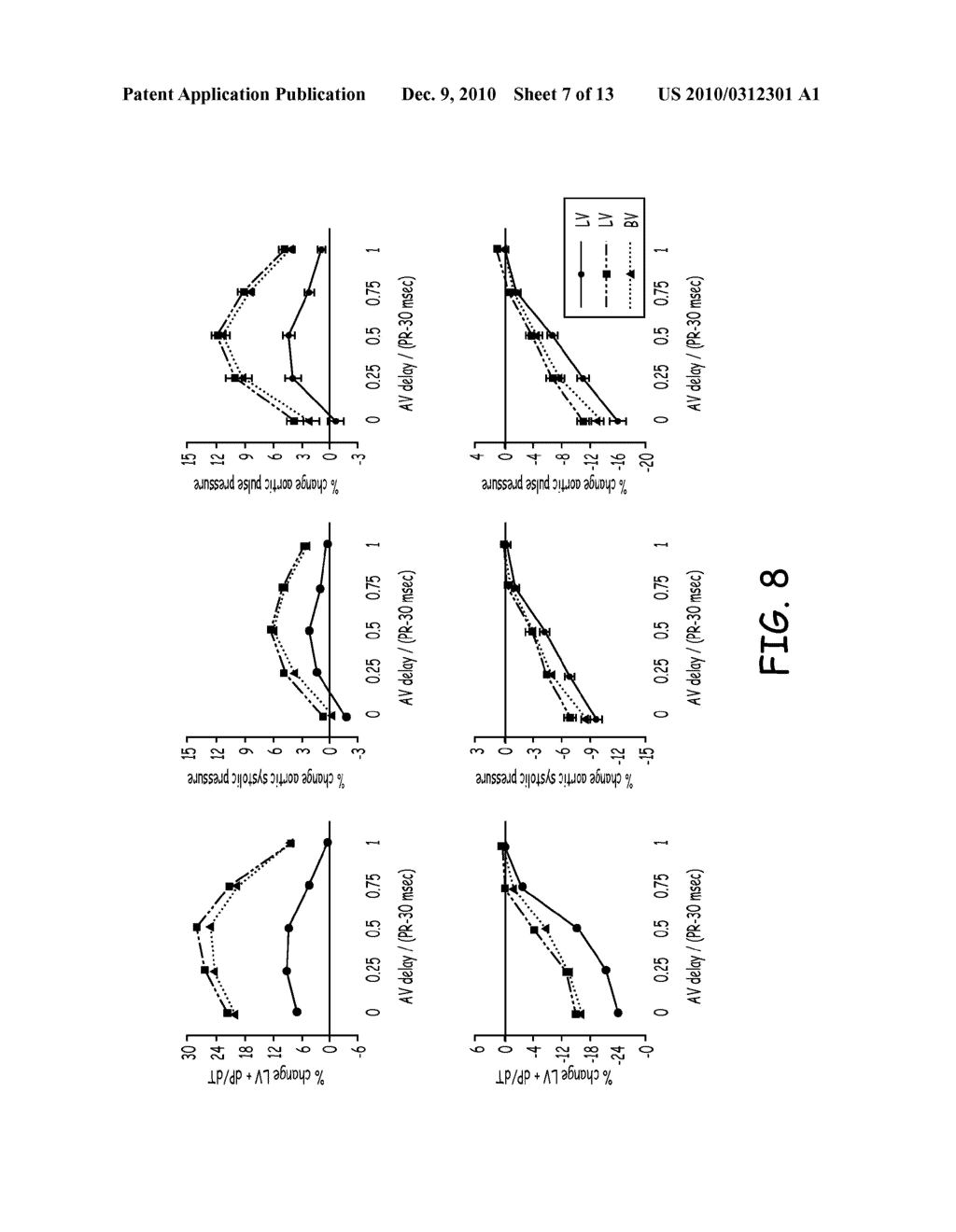 SYSTEM AND METHOD FOR MONITORING CARDIOVASCULAR PRESSURE - diagram, schematic, and image 08