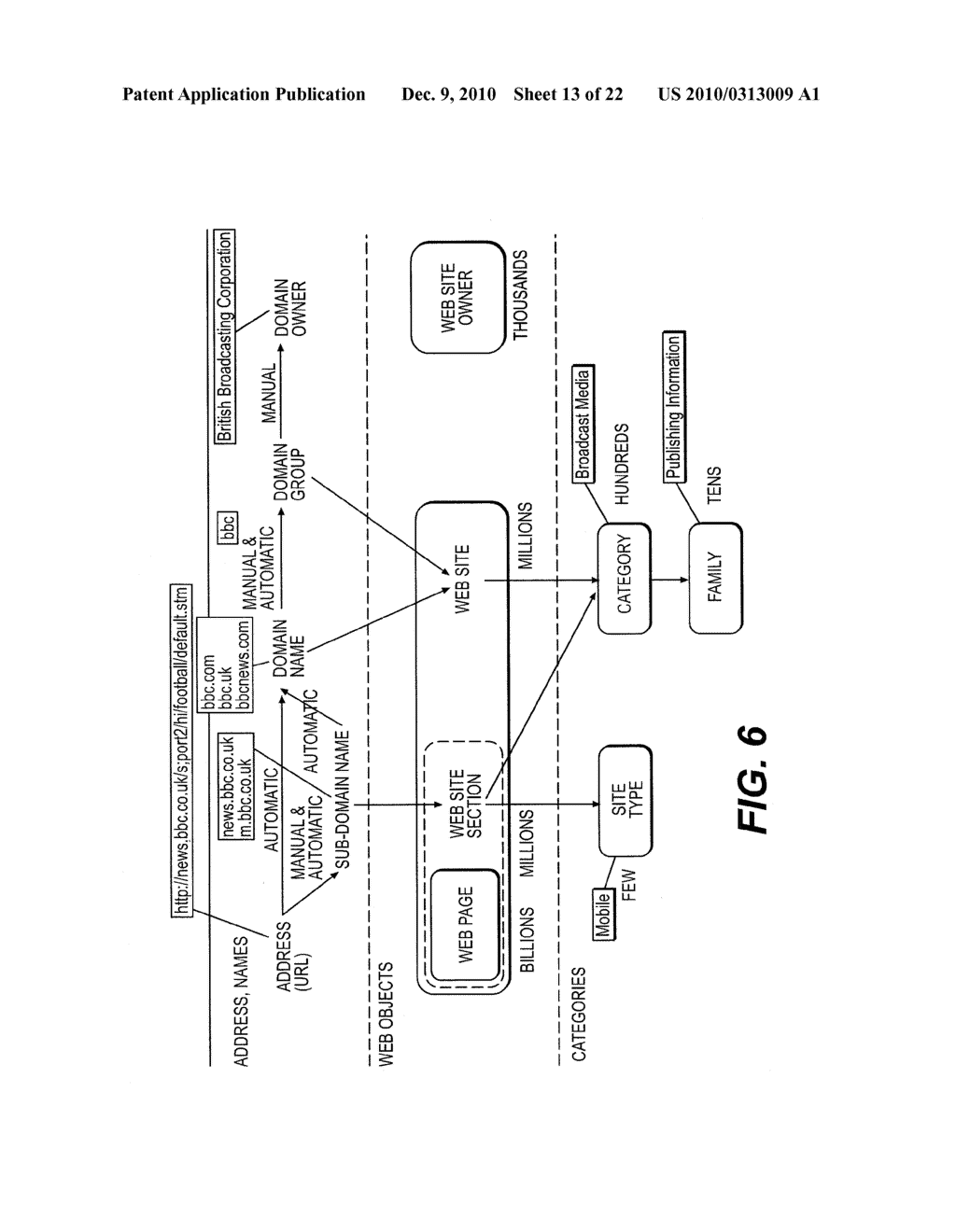 SYSTEM AND METHOD TO ENABLE TRACKING OF CONSUMER BEHAVIOR AND ACTIVITY - diagram, schematic, and image 14