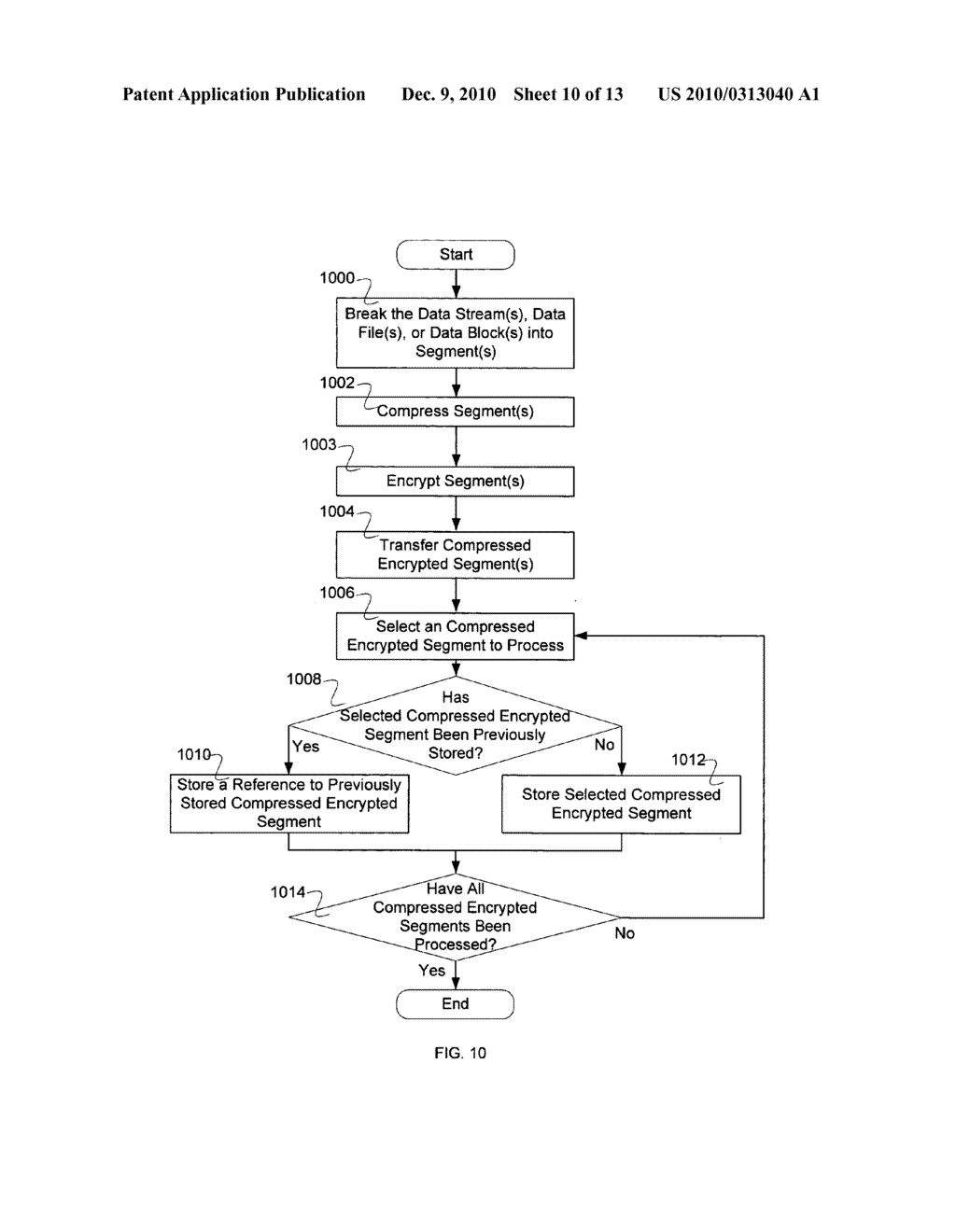 Segment deduplication system with encryption and compression of segments - diagram, schematic, and image 11