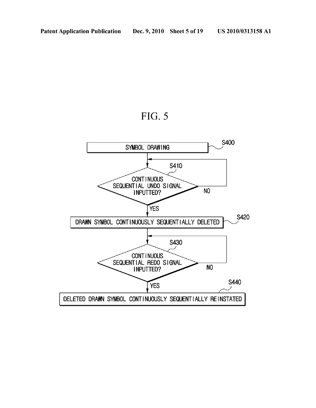 METHOD FOR EDITING DATA IN MOBILE TERMINAL AND MOBILE TERMINAL USING THE SAME - diagram, schematic, and image 06
