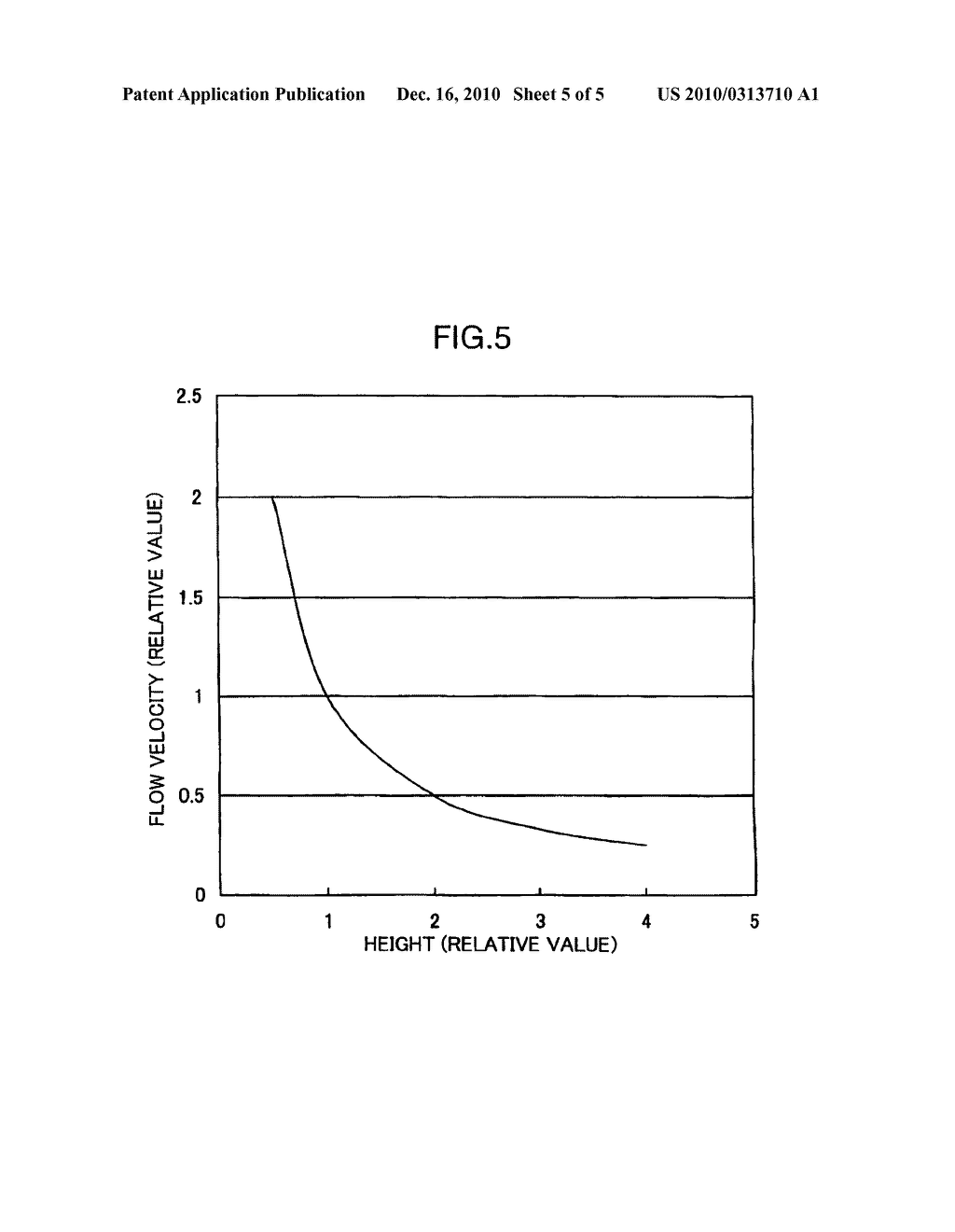 METHOD AND APPARATUS FOR MANUFACTURING GRANULAR METALLIC IRON - diagram, schematic, and image 06