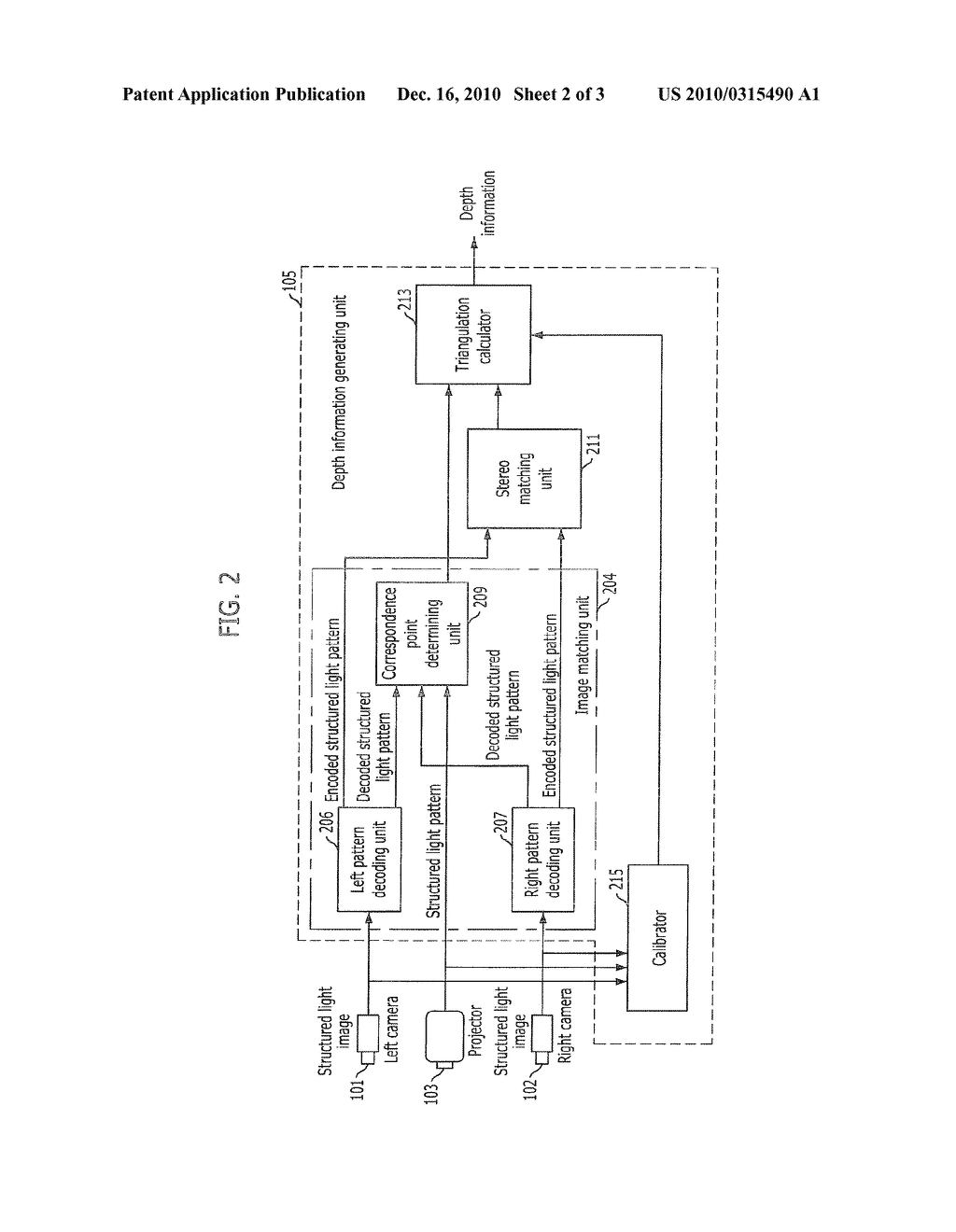 APPARATUS AND METHOD FOR GENERATING DEPTH INFORMATION - diagram, schematic, and image 03