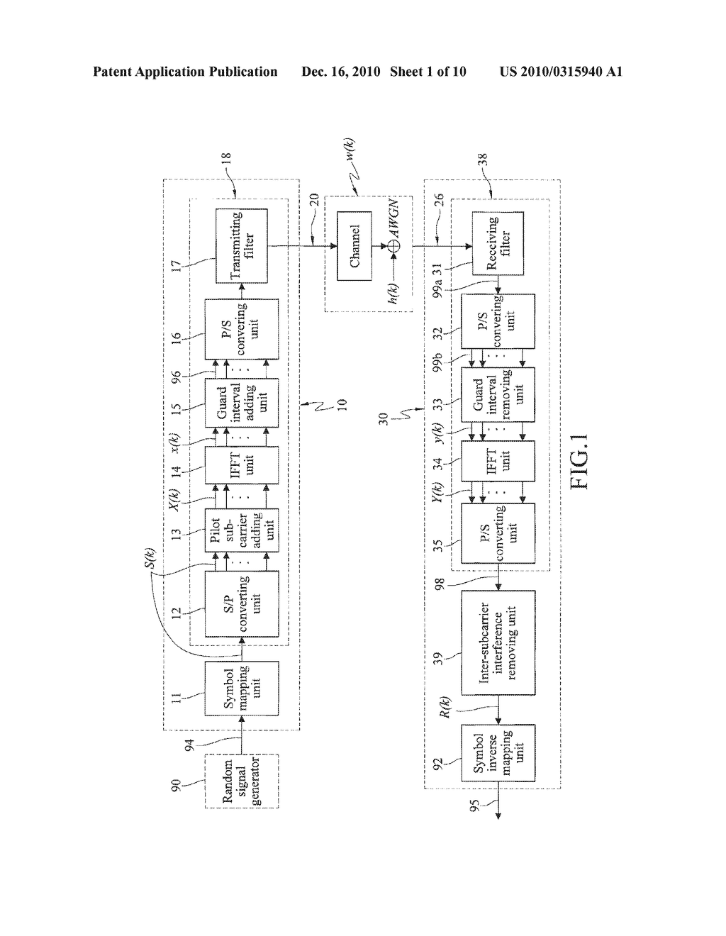 SIGNAL TRANSMITTING METHOD, SIGNAL RECEIVING METHOD AND SIGNAL RECEIVING DEVICE IN OFDM SYSTEM - diagram, schematic, and image 02