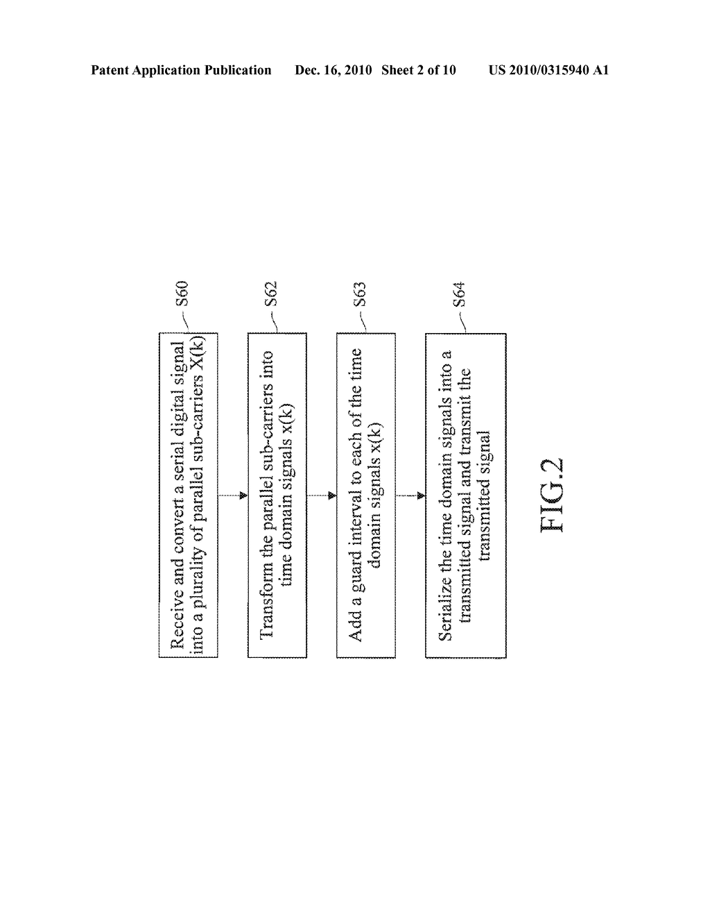 SIGNAL TRANSMITTING METHOD, SIGNAL RECEIVING METHOD AND SIGNAL RECEIVING DEVICE IN OFDM SYSTEM - diagram, schematic, and image 03