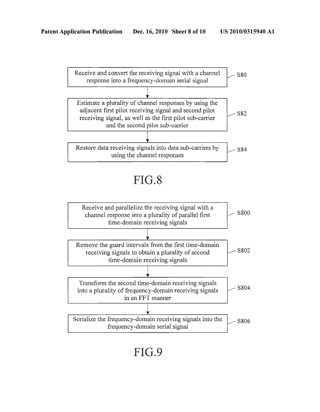 SIGNAL TRANSMITTING METHOD, SIGNAL RECEIVING METHOD AND SIGNAL RECEIVING DEVICE IN OFDM SYSTEM - diagram, schematic, and image 09