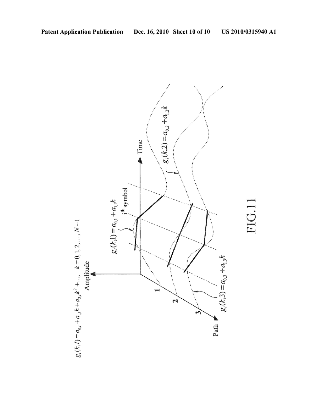 SIGNAL TRANSMITTING METHOD, SIGNAL RECEIVING METHOD AND SIGNAL RECEIVING DEVICE IN OFDM SYSTEM - diagram, schematic, and image 11