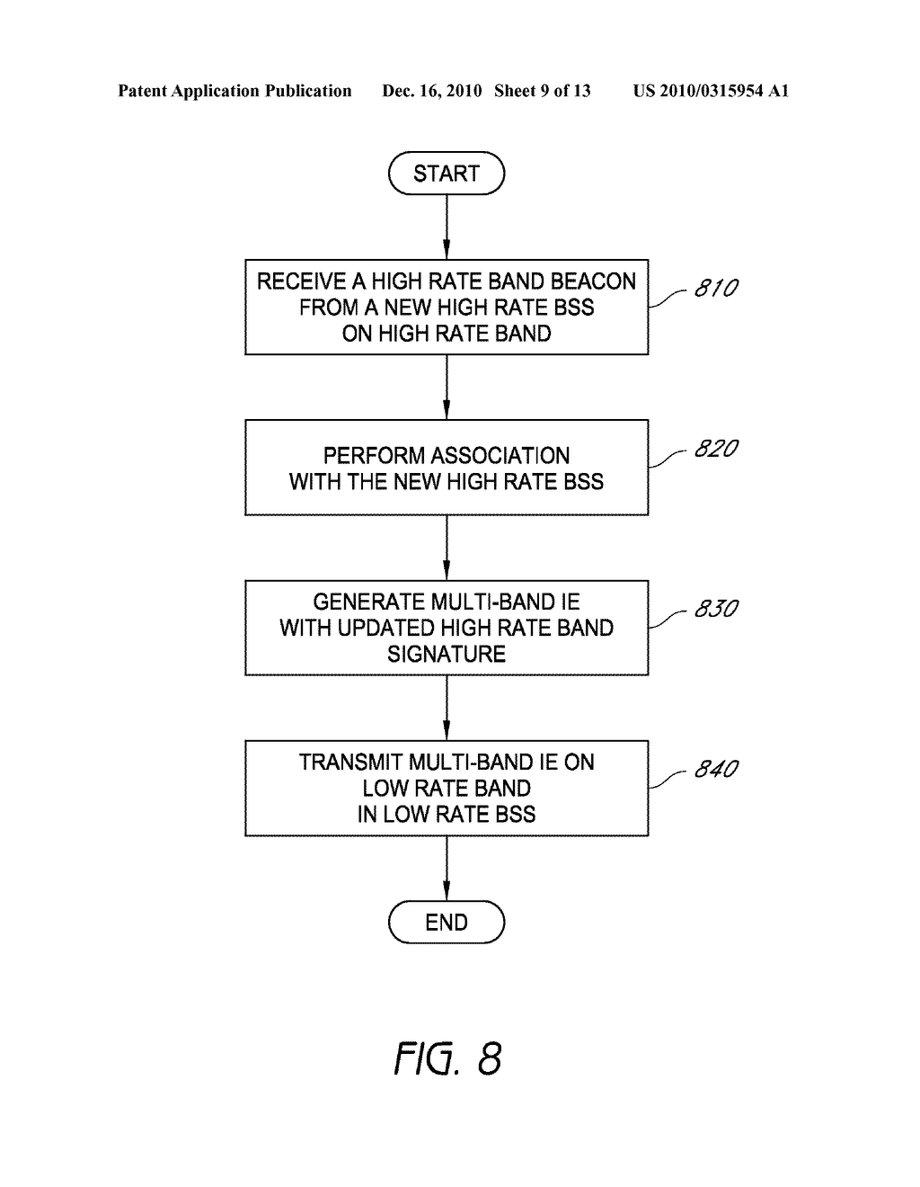 SYSTEM AND METHOD FOR WIRELESS MULTI-BAND NETWORKS ASSOCIATION AND MAINTENANCE - diagram, schematic, and image 10