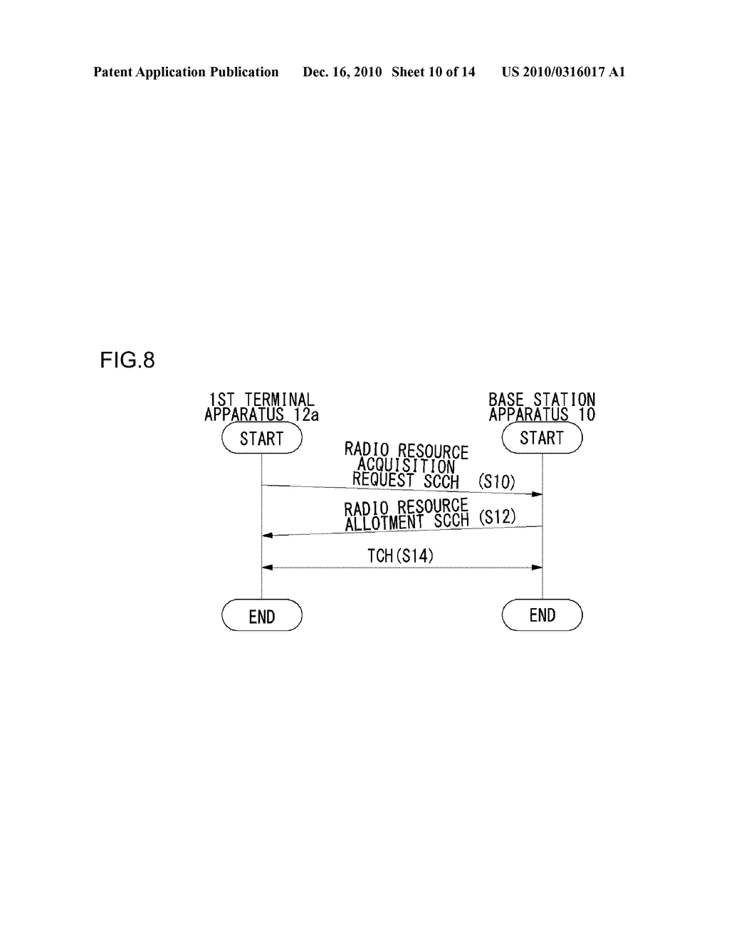 ASSIGNMENT METHOD AND BASE STATION APPARATUS USING THE ASSIGNMENT METHOD - diagram, schematic, and image 11