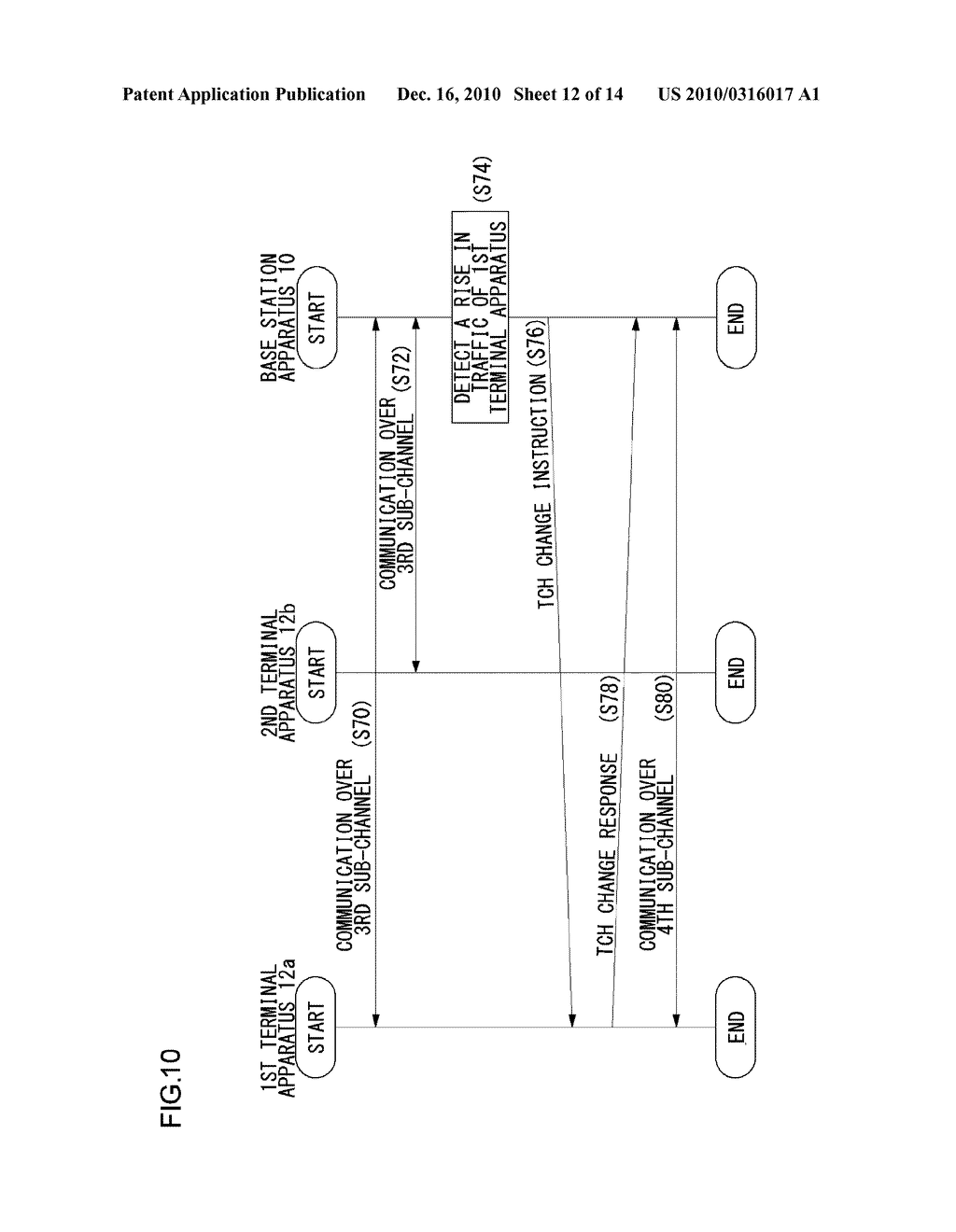 ASSIGNMENT METHOD AND BASE STATION APPARATUS USING THE ASSIGNMENT METHOD - diagram, schematic, and image 13
