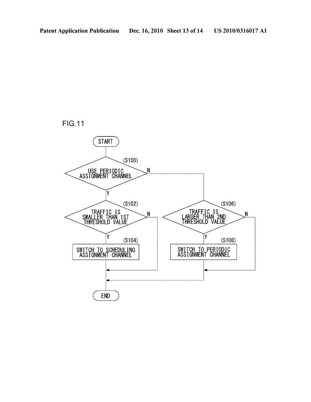 ASSIGNMENT METHOD AND BASE STATION APPARATUS USING THE ASSIGNMENT METHOD - diagram, schematic, and image 14