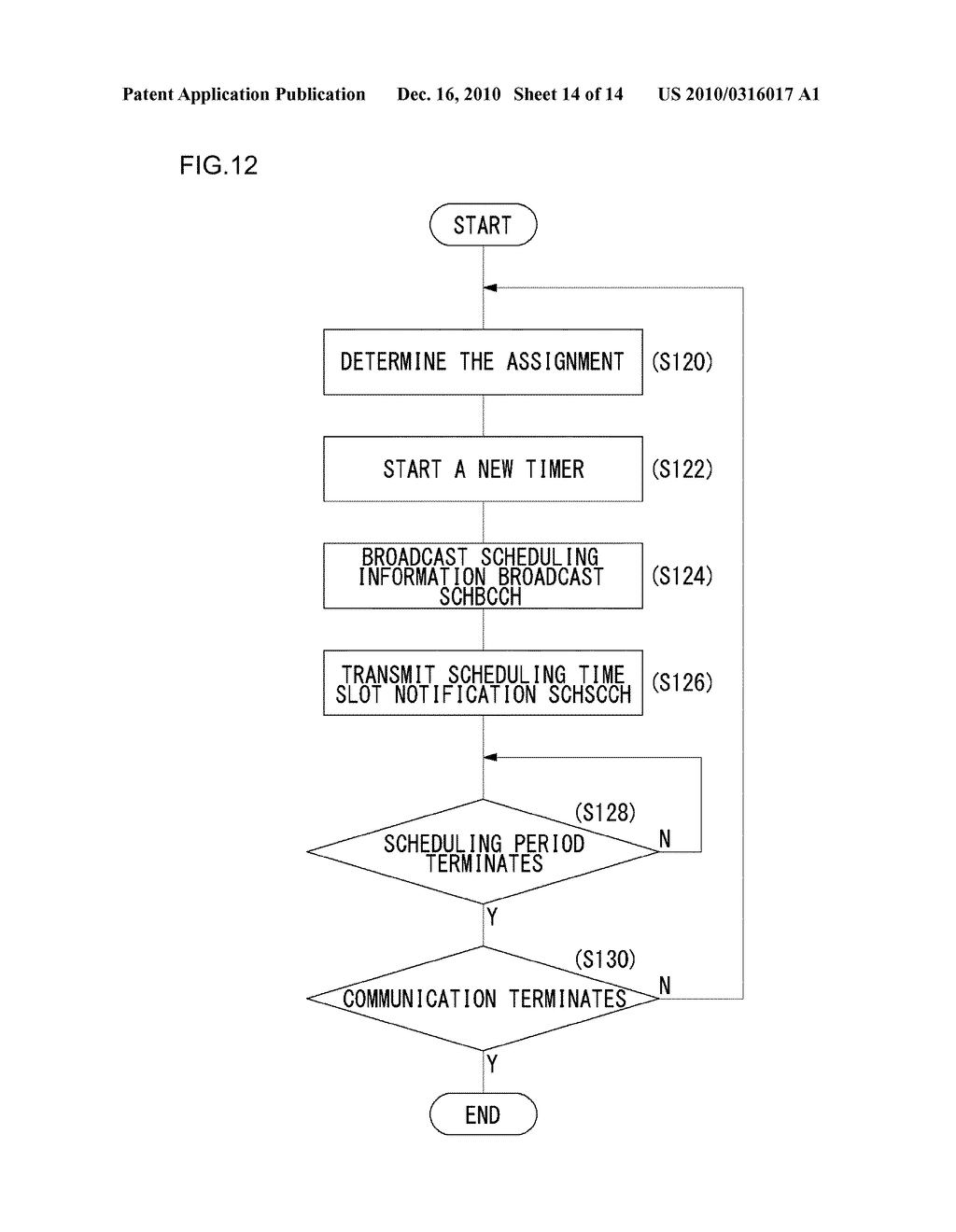 ASSIGNMENT METHOD AND BASE STATION APPARATUS USING THE ASSIGNMENT METHOD - diagram, schematic, and image 15