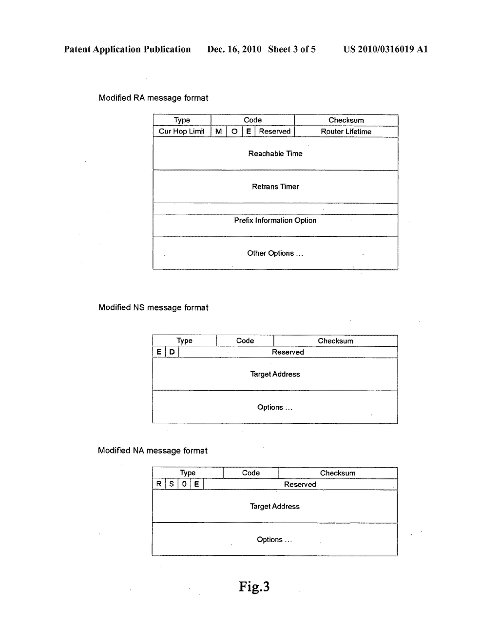 METHOD FOR DETECTING A DUPLICATE ADDRESS, MOBILE STATION, NETWORK ELEMENT AND COMMUNICATION SYSTEM - diagram, schematic, and image 04