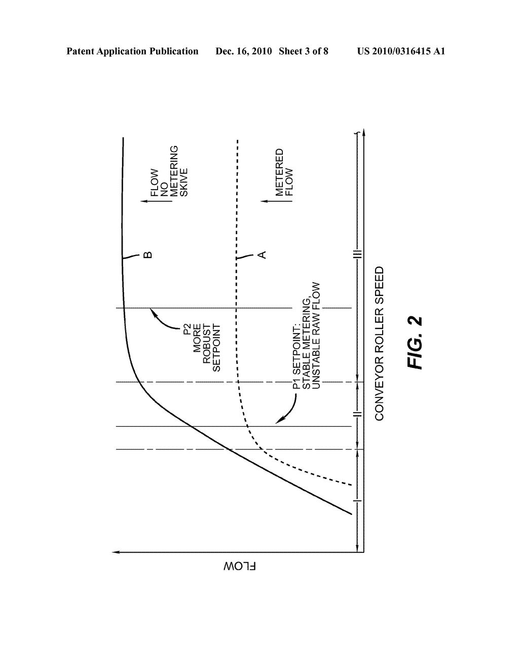 DEVELOPER SYSTEM AND METHOD FOR PROVIDING VARIABLE FLOW RATE OF DEVELOPER IN AN ELECTROGRAPHIC PRINTER - diagram, schematic, and image 04