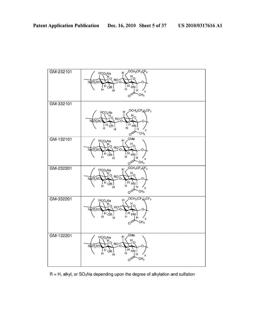 ALKYLATED SEMI-SYNTHETIC GLYCOSAMINOGLYCAN ETHERS, AND METHODS OF MAKING AND USING THEREOF - diagram, schematic, and image 06
