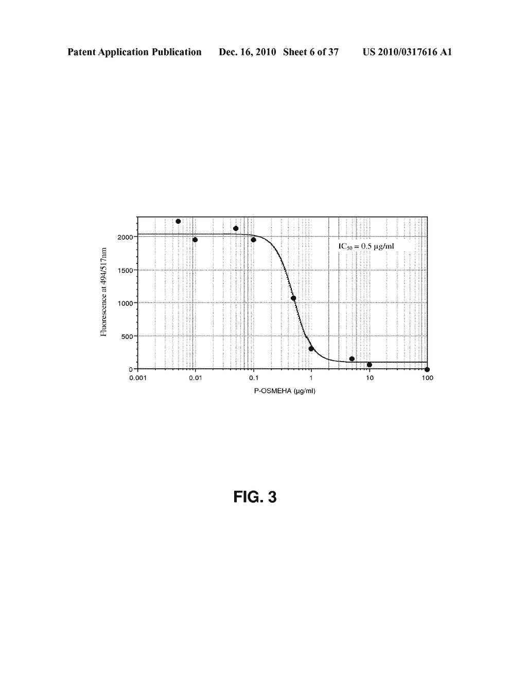 ALKYLATED SEMI-SYNTHETIC GLYCOSAMINOGLYCAN ETHERS, AND METHODS OF MAKING AND USING THEREOF - diagram, schematic, and image 07