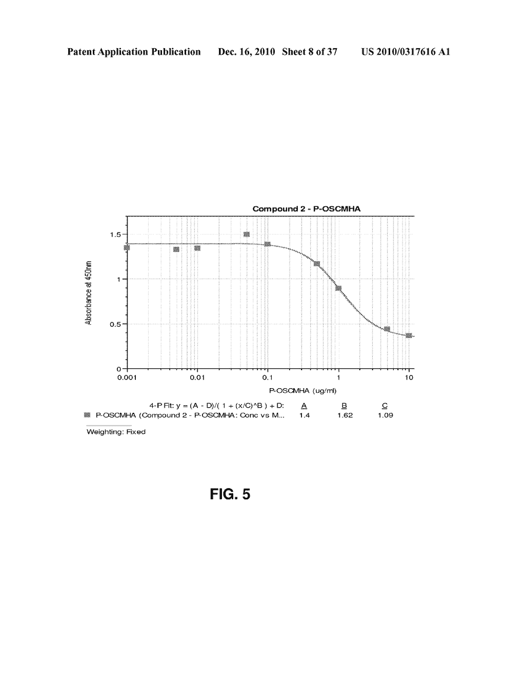 ALKYLATED SEMI-SYNTHETIC GLYCOSAMINOGLYCAN ETHERS, AND METHODS OF MAKING AND USING THEREOF - diagram, schematic, and image 09